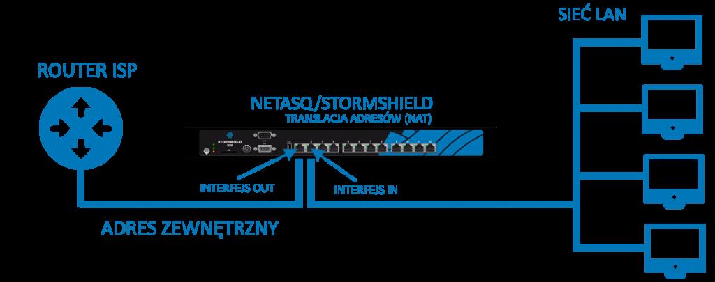 pierwsze-wdr-tryb-router-15